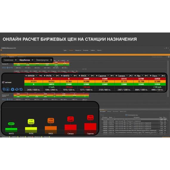 Торгово-аналитический терминал КОММОД